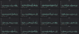 "<h2>Warming Up the Scaling Test Network for Bitcoin SV &ndash; 24 hours of Sustained 64 MB Blocks</h2> <p>Published by Bitcoin SVon January 23, 2019</p> <p>Source:&nbsp;<a href=""https://bitcoinsv.io/2019/01/23/warming-up-the-scaling-test-network-for-bitcoin-sv-24-hours-of-sustained-64-mb-blocks/"" target=""_blank"">bitcoinsv.io</a></p>"